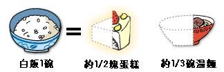 proimages/rice/001.jpg