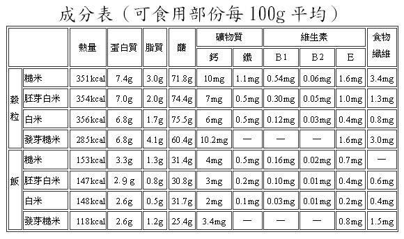 proimages/rice/002.jpg